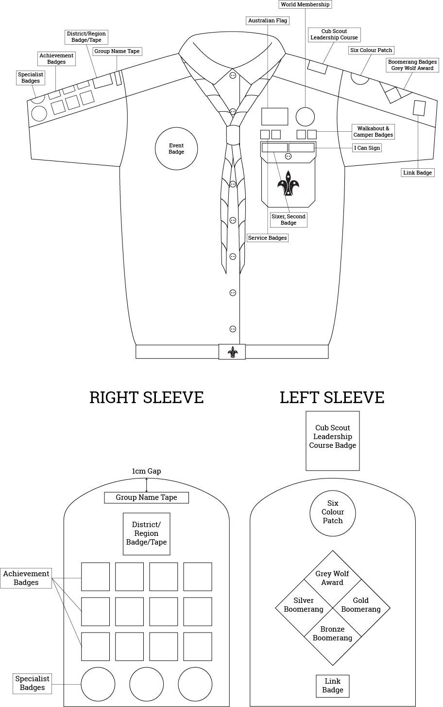 Uniform and Badge Placement | Scouts Victoria | Australia